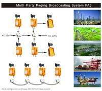 Solutions for offshore oil & gas, Industrial Multi-Party Paging Broadcasting System PA3 Public Address & General Alarm