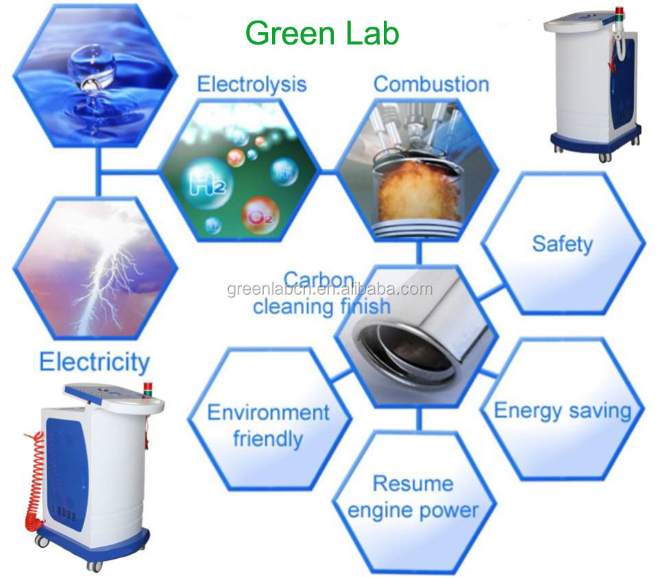 Carbon Cleaning Machine Carbon Cleaner Decarbonizing Machine