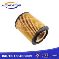 Auto oil filters, Baldwin oil filters, Best synthetic oil filter 021 115 562