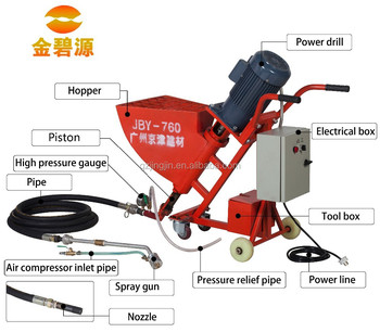 cement mortar grouting spraying pump supplying in Guangzhou
