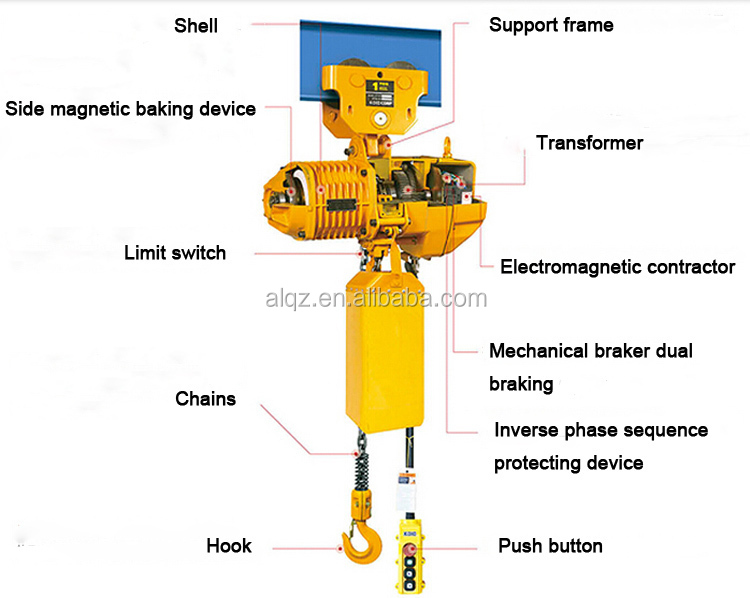 compact mechanism 0.5 ton 1 ton small electric chain hoist 110v
