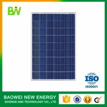 In pakistan karachi tempered glass 150w poly solar panels