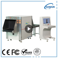 cheapest china airport x-ray baggage inspection system