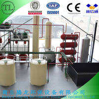 Best service of pyrolysis oil distillation plant free pollution