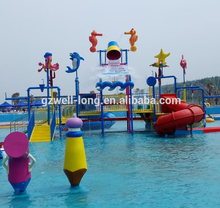 waterparks , water parks in new york , splash pad companies , best indoor water parks