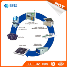 Keyland Turnkey Solar Module Plant Projects PV Produce Line Solar Panels with Raw Material