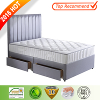 Single Bed Mattress Manufacturer In China