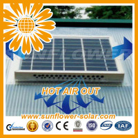 New design solar powered electrical fan with CE certificate
