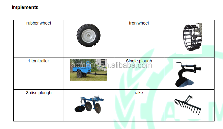 factory supply cheap price Power Tiller agricultural diesels engine walking tractor