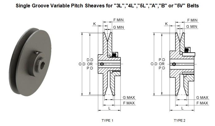 Adjustable Variable speed motor pulley sheave for  3L 4L 5L A B 5V belts