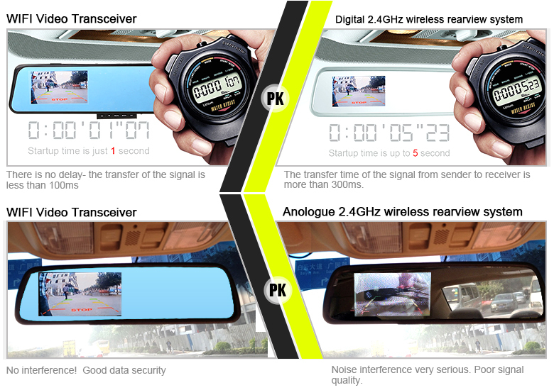 5.0 inch Touch Screen Android System Rearview Mirror Radar Detector with GPS Bluetooth Camera