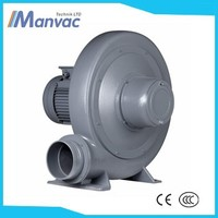 Dongguan Aluminum CE CCC Three Phase