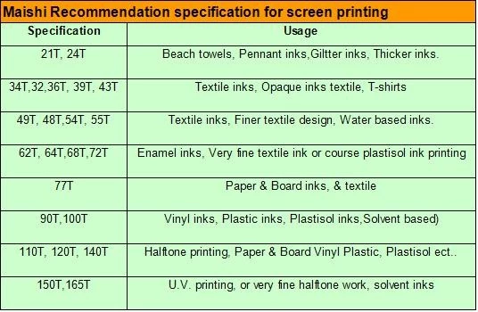 high grade polyester mesh silk fabric for screen printing