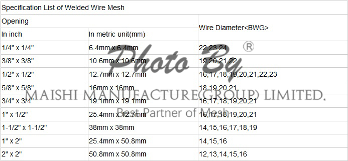 factory supply stainless steel welded wire mesh