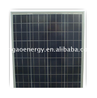 Cheap price factory wholesale solar panel per watt of China