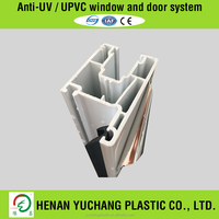 China Well-Known Brand With CE Certificate PVC Profile Manufacturer
