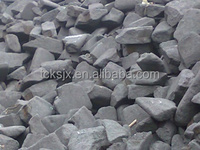 Anode scrap with the best price from China