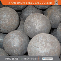 forged steel metal balls with good price