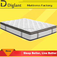 queen cheap memory sponge foam mattress