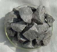 high quality ferro molybdenum with authority test
