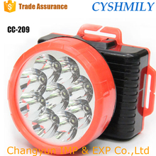 Led Flashlight Hunting Camping Headlamp Brightest Led Headlamp Rechargeable Flashlight With Built-In Battery
