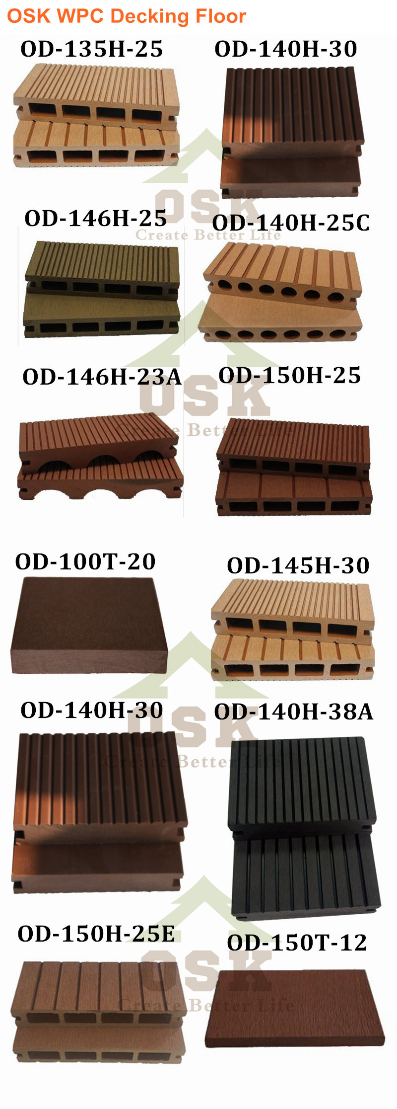 Waterproof Solid WPC Wood Plastic Composite /WPC Decking Board