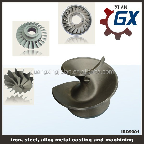 High quality mission centrifugal pump impeller