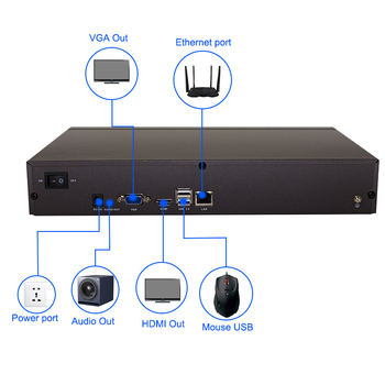 High Resolution 4K 16 Channel Best NVR CCTV Security Camera System 2 SATA IP NVR Recorder