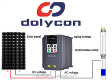 solar pump inverter 30kw solar inverter for pump, electric variable speed drive for pump controller