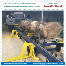 Hydraulic Automatic Horizontal Band Sawmill for Woodworking