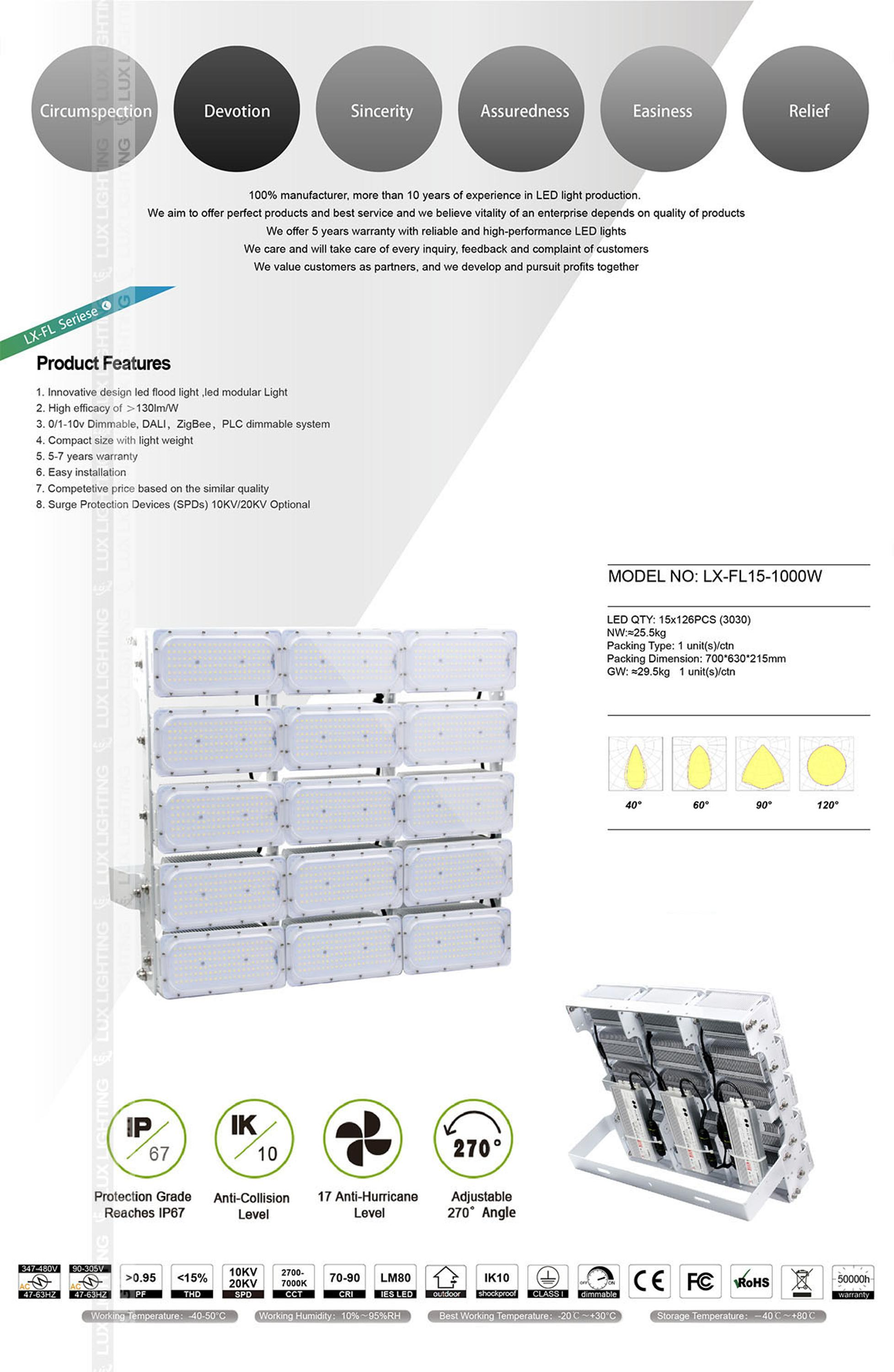 high lumen output 240v 277V dimmable 1000w brightest flood light