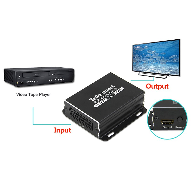 SCART to HDMI Converter 1080p Integrate SCART audio to HDMI
