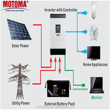 24v 48v 1KW 2KW 3KW 5KW home solar system the small solar panel kit