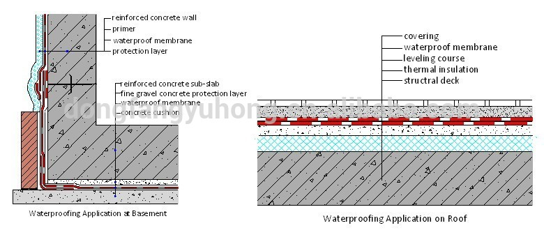 Sbs Waterproof Membrane App Modified Bitumen Waterproofing