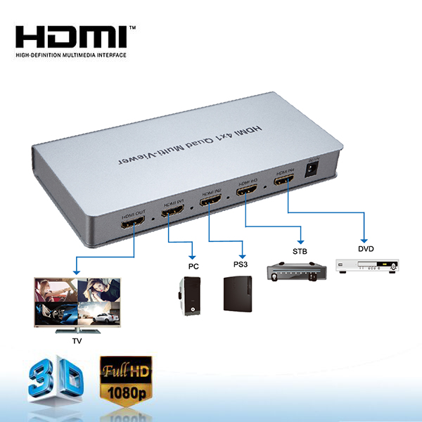 video signal 4x1 HDMI Quad Multi-viewer seamless switcher 1080p 4 input 1 output HD Multi viewer HDMI Switch