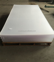 Best Price of PMMA Sheet