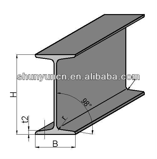 High quality carbon steel hot rolled i joist beam for roof support (IPE UPE)