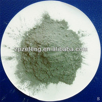msds china manufacturer factory supply zinc powder99%