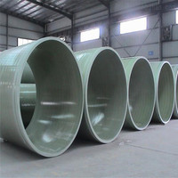 FRP GRP pipe made from fiberglass products