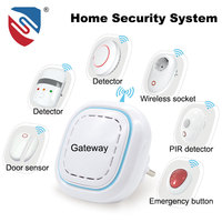 CE approved Wifi Home Anti-theft Alarm System