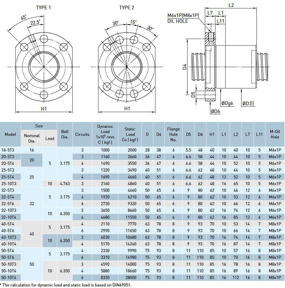 dimensions for hiwin ball screw