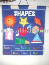 Educational Wall Hanging Cloth,