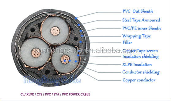 Concentric cable 600/1000v 10mm2 1phase aerial service cable Copper XLPE PE sheath