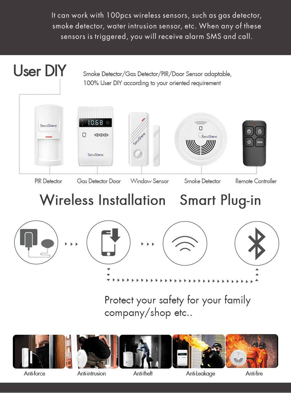 2017 hottest Wireless GSM home automation alarm system with APP WiFi GSM alarm system wireless home security alarm system