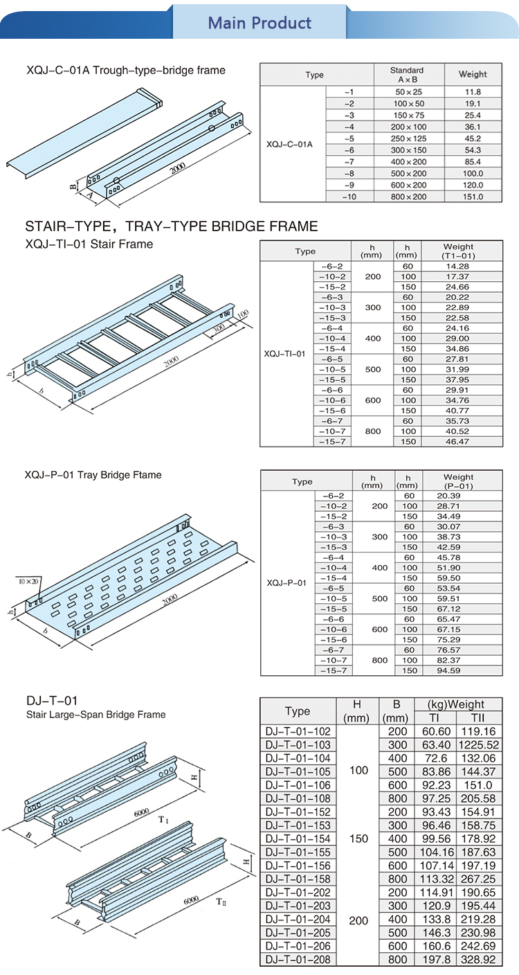 Electrical Plated Perforated Cable Tray - Buy Plated Perforated ...