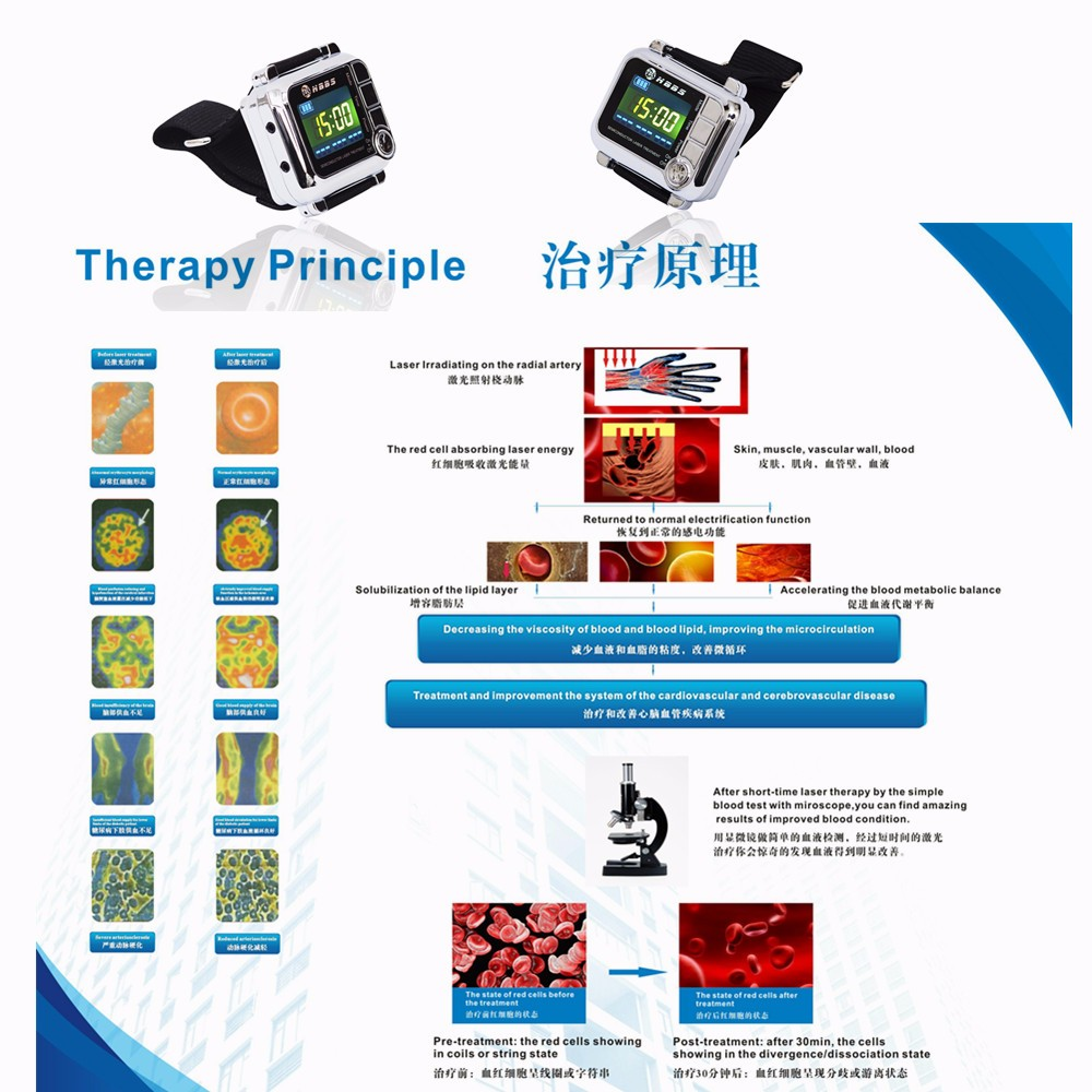 LLLT 650nm Device for Hyperlipidemia and High Blood Sugar portable home use laser instrument