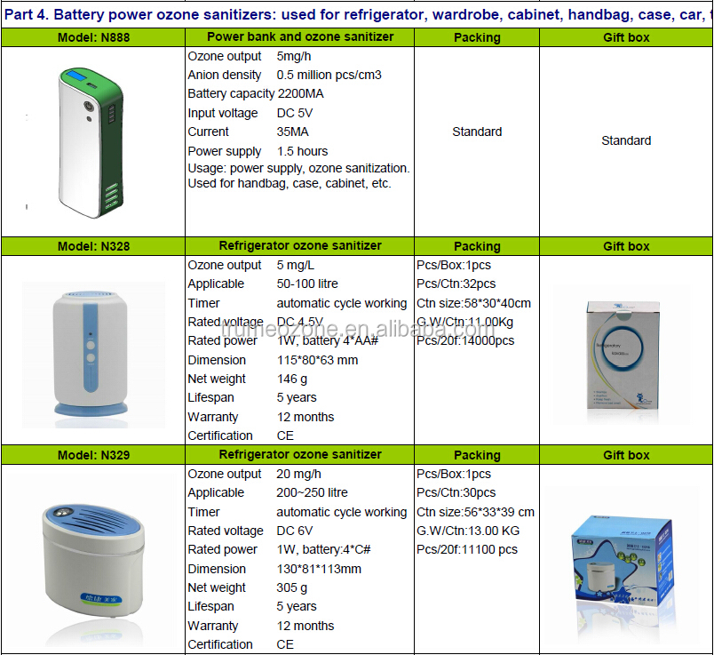 500mg/h DC12V ozone air purifier ionizer for home, household
