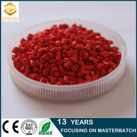 efficient pp red phosphorus masterbatch