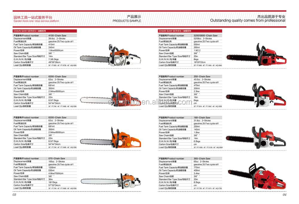 Different types brush cutter blade 2T/3T/4T/8T/36T/40T/60T/80T