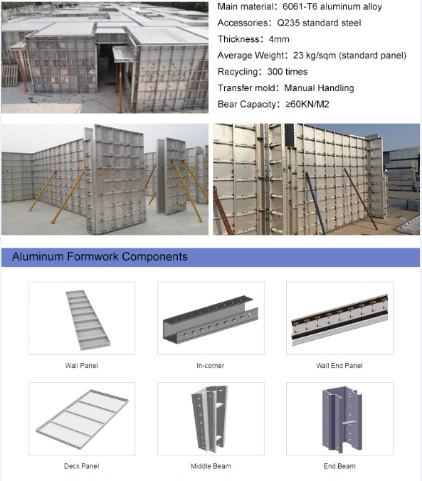 Alibaba china supplier aluminum plywood construction formwork for concrete forms